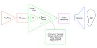 PowerAmp-Attenuation