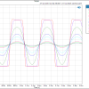 8valve-preamp-waveforms 200mV