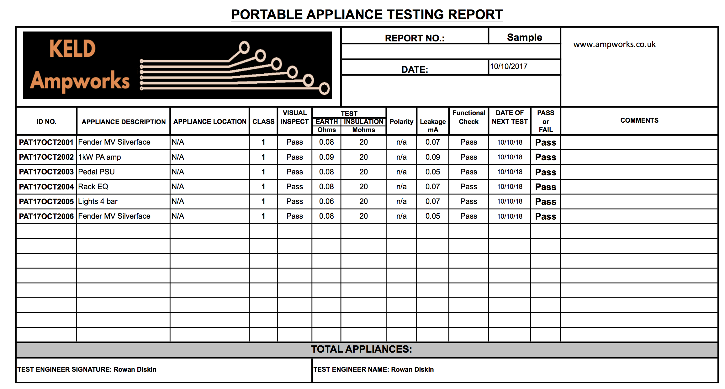 Pat Test Certificate Pdf